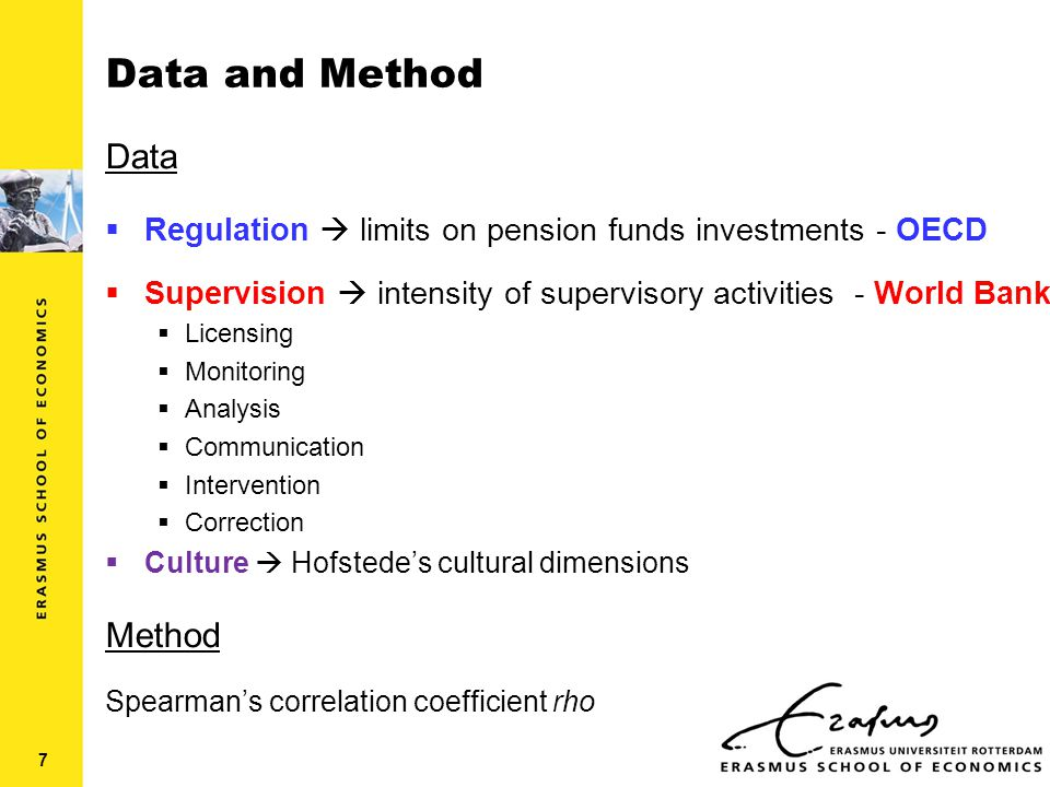 Data and Method Data  Regulation  limits on pension funds investments - OECD  Supervision  intensity of supervisory activities - World Bank  Lice