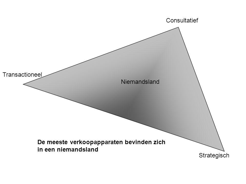 Niemandsland Consultatief Transactioneel Strategisch De meeste verkoopapparaten bevinden zich in een niemandsland