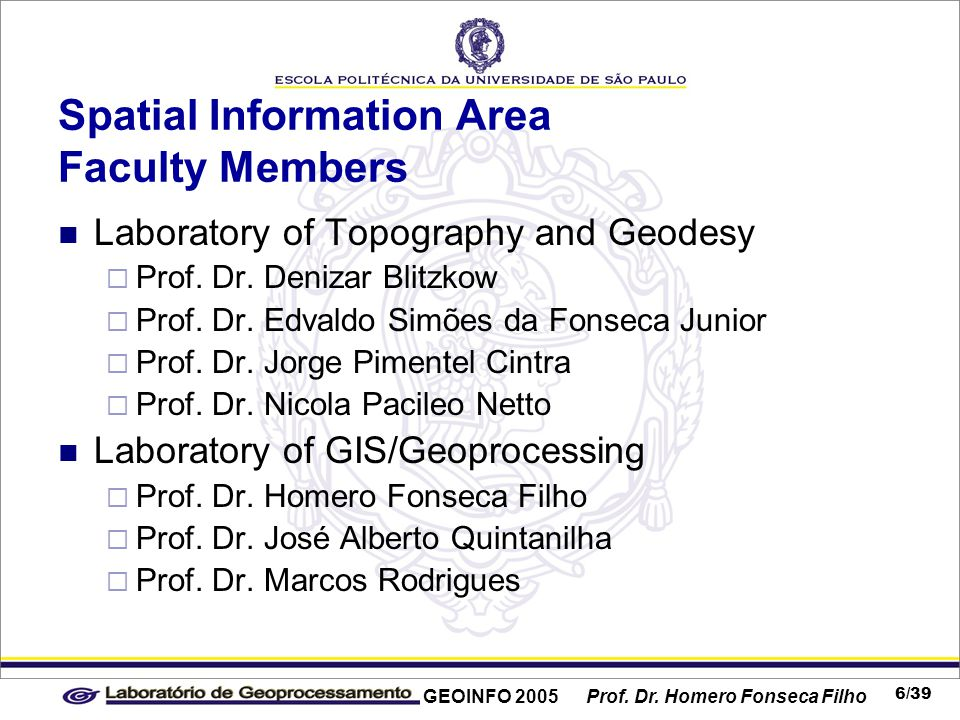 GEOINFO 2005 Prof.Dr.