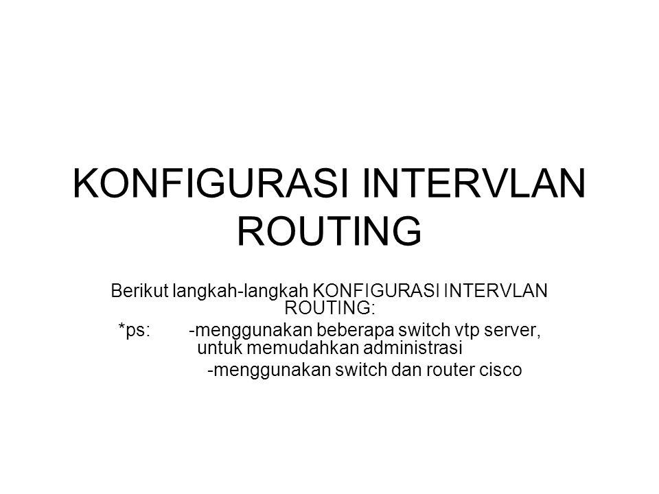 KONFIGURASI INTERVLAN ROUTING Berikut langkah-langkah KONFIGURASI INTERVLAN ROUTING: *ps: -menggunakan beberapa switch vtp server, untuk memudahkan administrasi -menggunakan switch dan router cisco