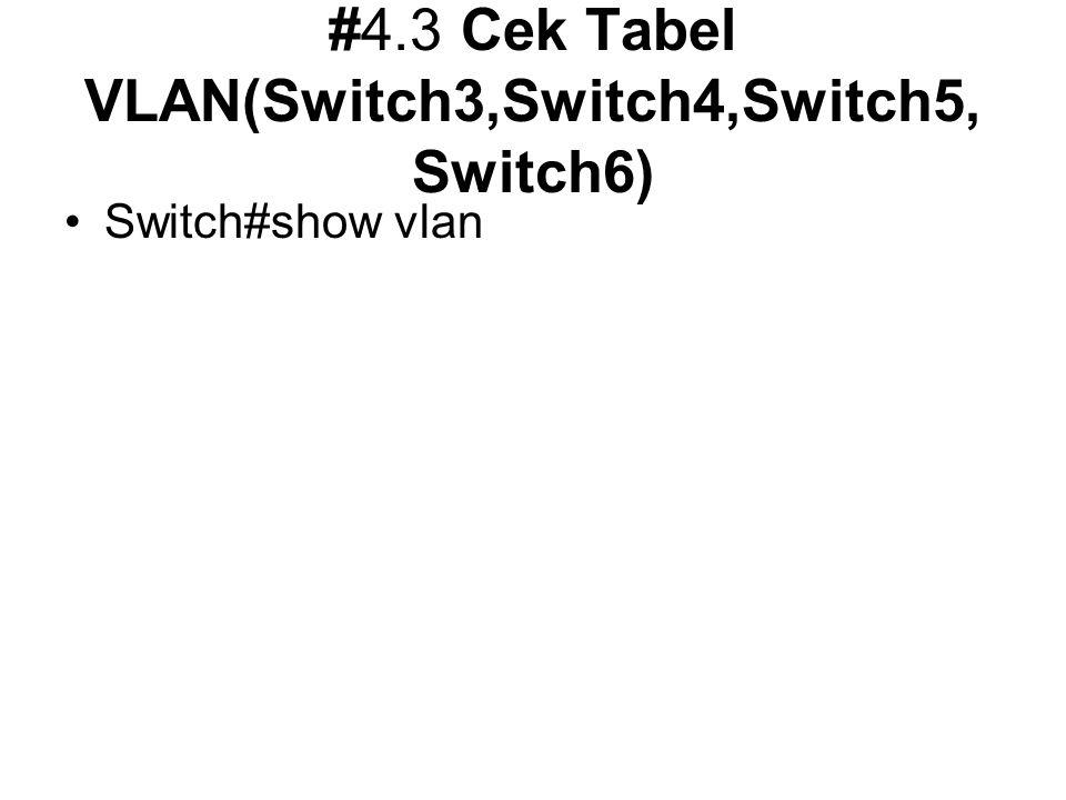 #4.3 Cek Tabel VLAN(Switch3,Switch4,Switch5, Switch6) Switch#show vlan