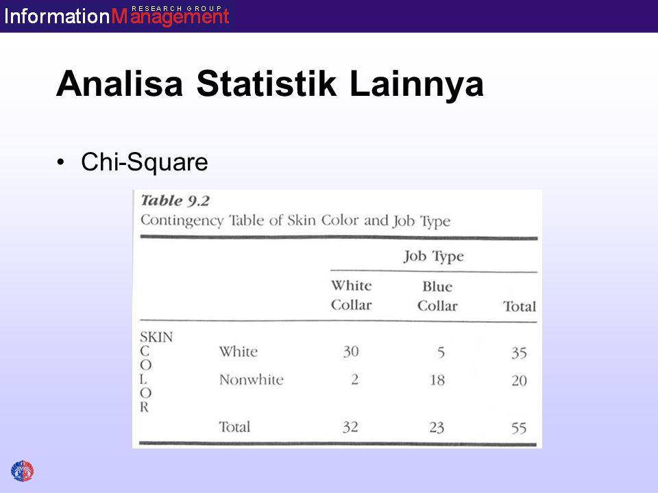 Analisa Statistik Lainnya Chi-Square