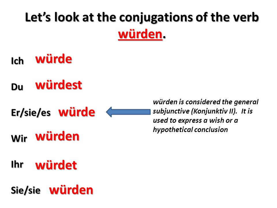 Let's look at the conjugations of the verb würden.