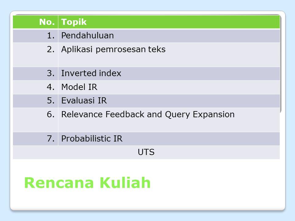 Rencana Kuliah No.Topik 1.Pendahuluan 2.Aplikasi pemrosesan teks 3.Inverted index 4.Model IR 5.Evaluasi IR 6.Relevance Feedback and Query Expansion 7.