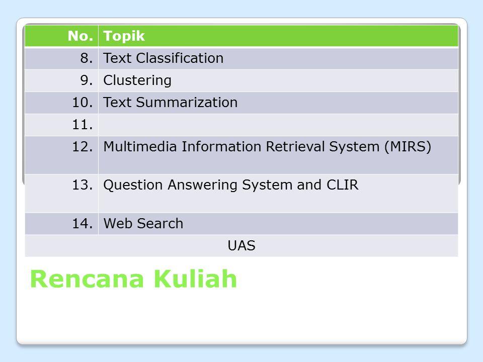 Rencana Kuliah No.Topik 8.Text Classification 9.Clustering 10.Text Summarization 11. 12.Multimedia Information Retrieval System (MIRS) 13.Question Ans