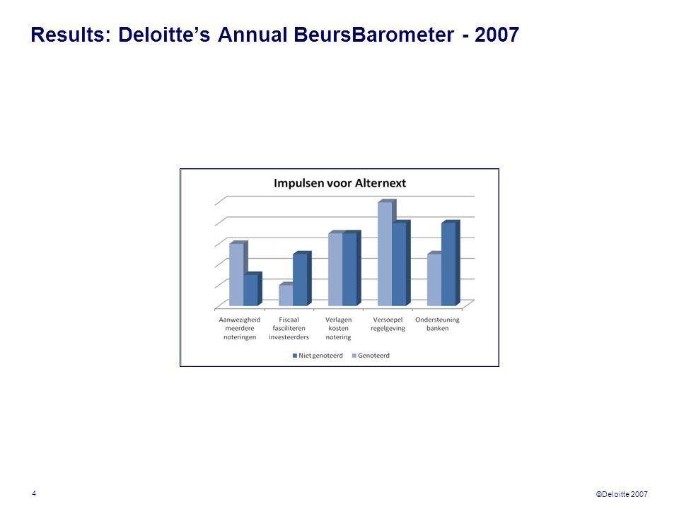 ©Deloitte 2007 Results: Deloitte's Annual BeursBarometer - 2007 4