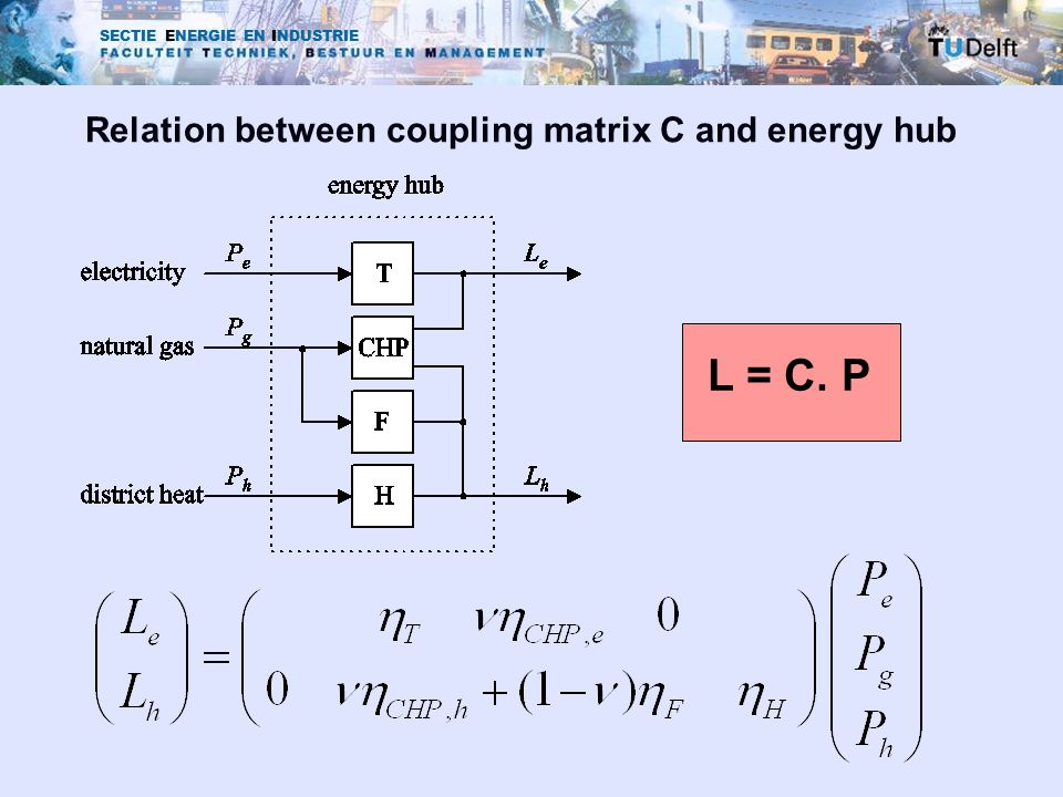 SECTIE ENERGIE EN INDUSTRIE Relation between coupling matrix C and energy hub L = C. P
