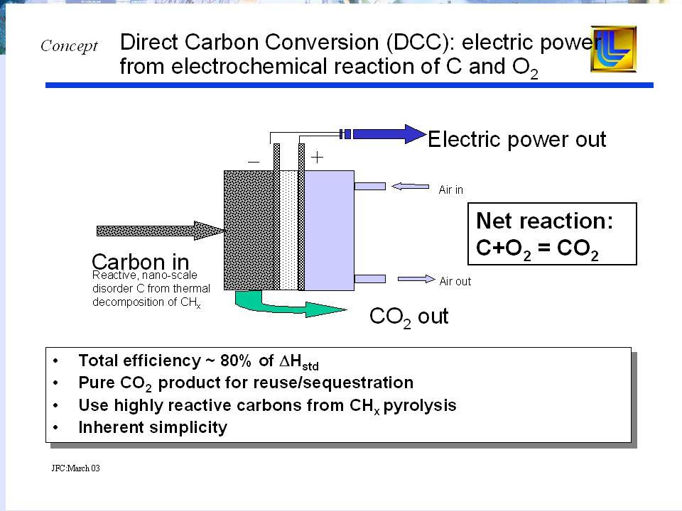 SECTIE ENERGIE EN INDUSTRIE