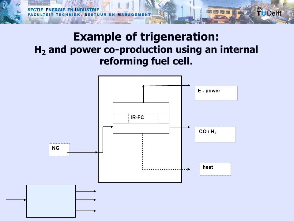 SECTIE ENERGIE EN INDUSTRIE Example of trigeneration: H 2 and power co-production using an internal reforming fuel cell. IR-FC NG E - power CO / H 2 h