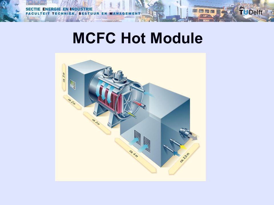 SECTIE ENERGIE EN INDUSTRIE MCFC Hot Module