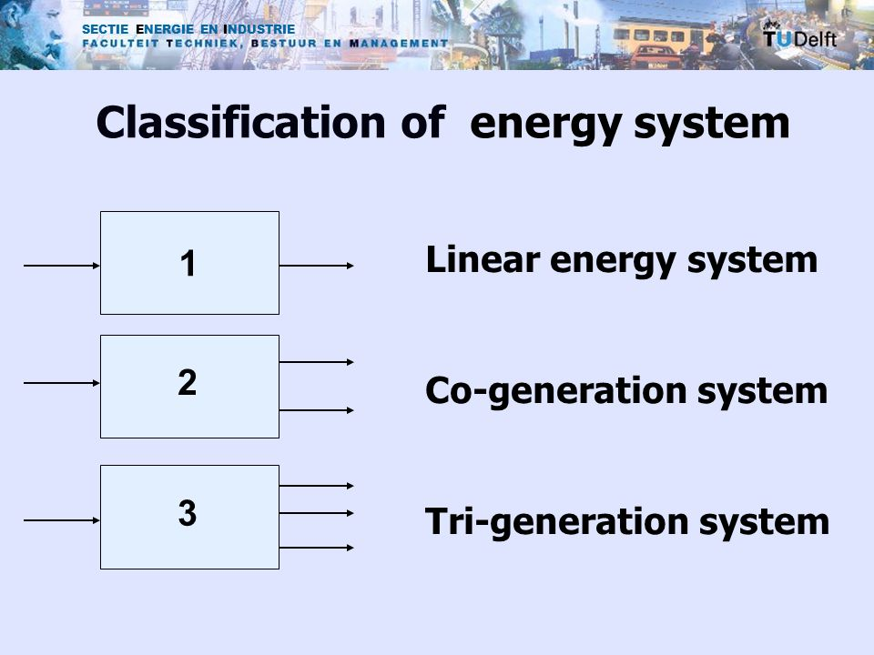 SECTIE ENERGIE EN INDUSTRIE 1 Classification of energy system 2 3 Linear energy system Co-generation system Tri-generation system