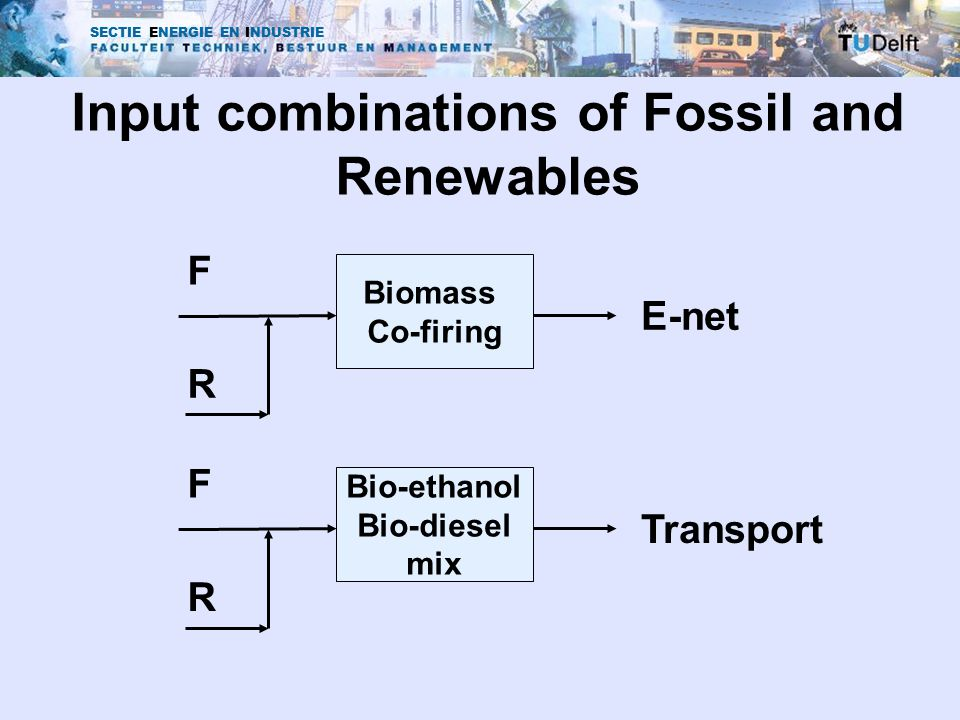 SECTIE ENERGIE EN INDUSTRIE Input combinations of Fossil and Renewables Biomass Co-firing F R E-net Bio-ethanol Bio-diesel mix F R Transport
