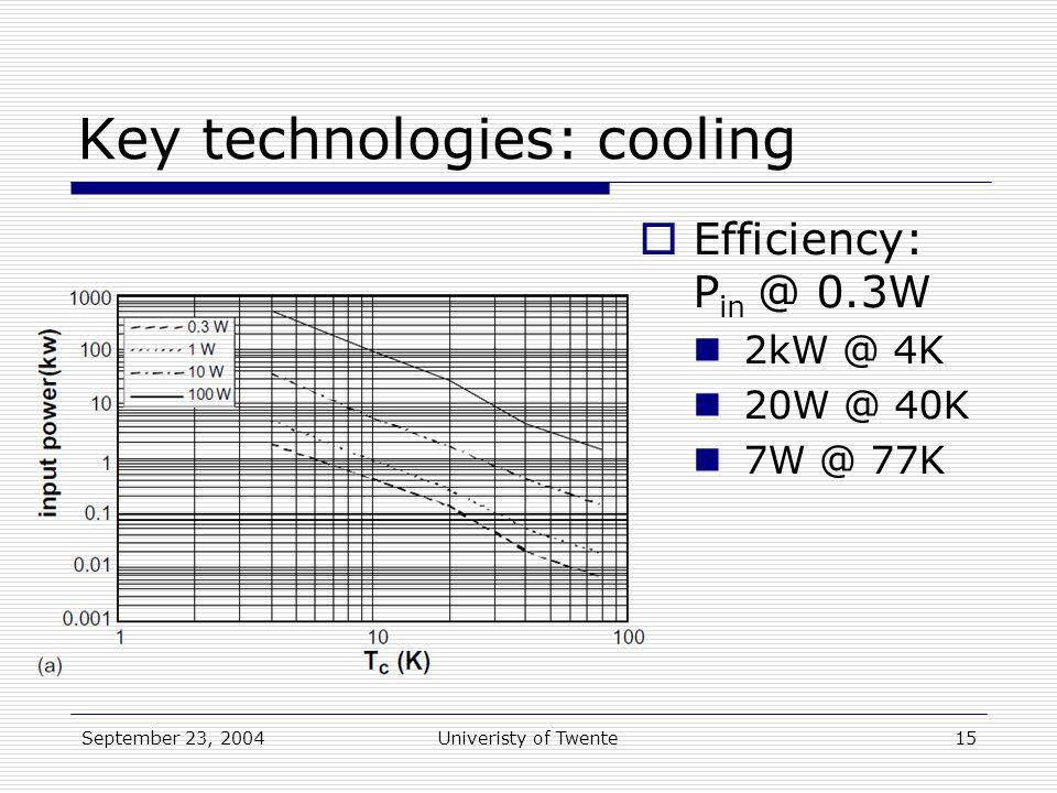 September 23, 2004Univeristy of Twente15 Key technologies: cooling  Efficiency: P in @ 0.3W 2kW @ 4K 20W @ 40K 7W @ 77K