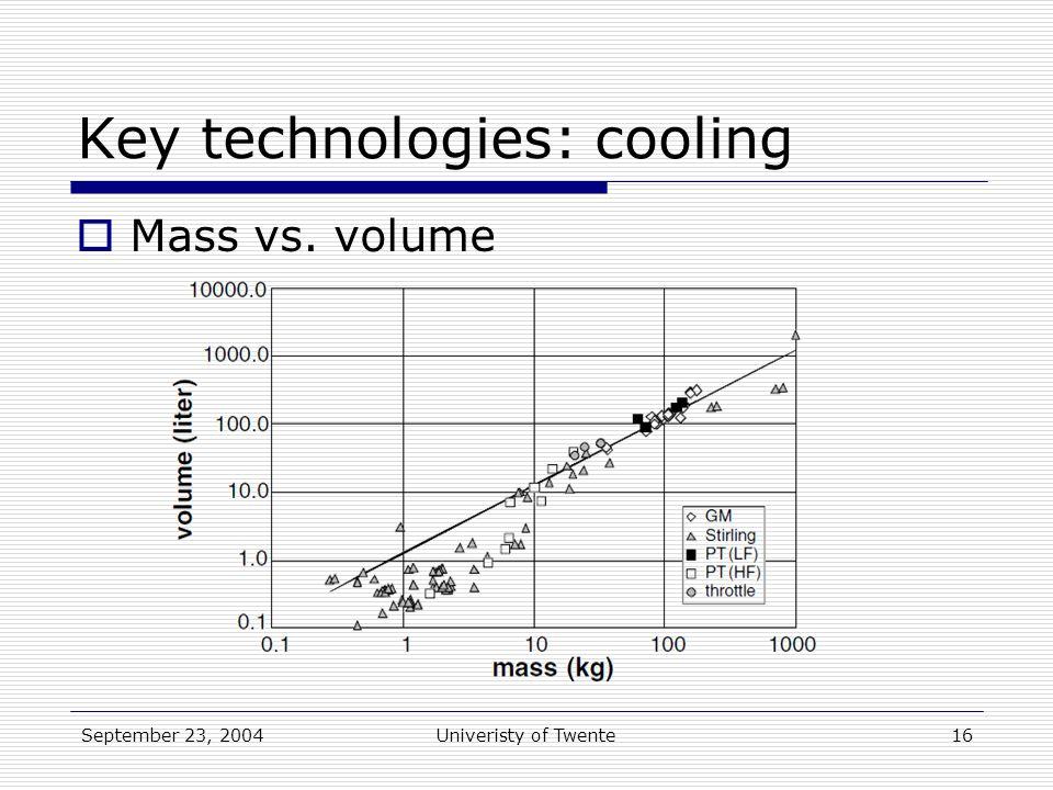 September 23, 2004Univeristy of Twente16 Key technologies: cooling  Mass vs. volume