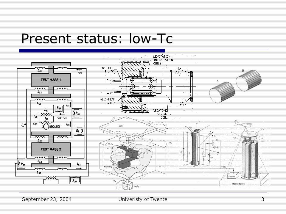 September 23, 2004Univeristy of Twente3 Present status: low-Tc