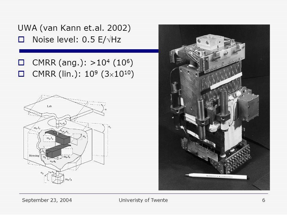 September 23, 2004Univeristy of Twente6 UWA (van Kann et.al.