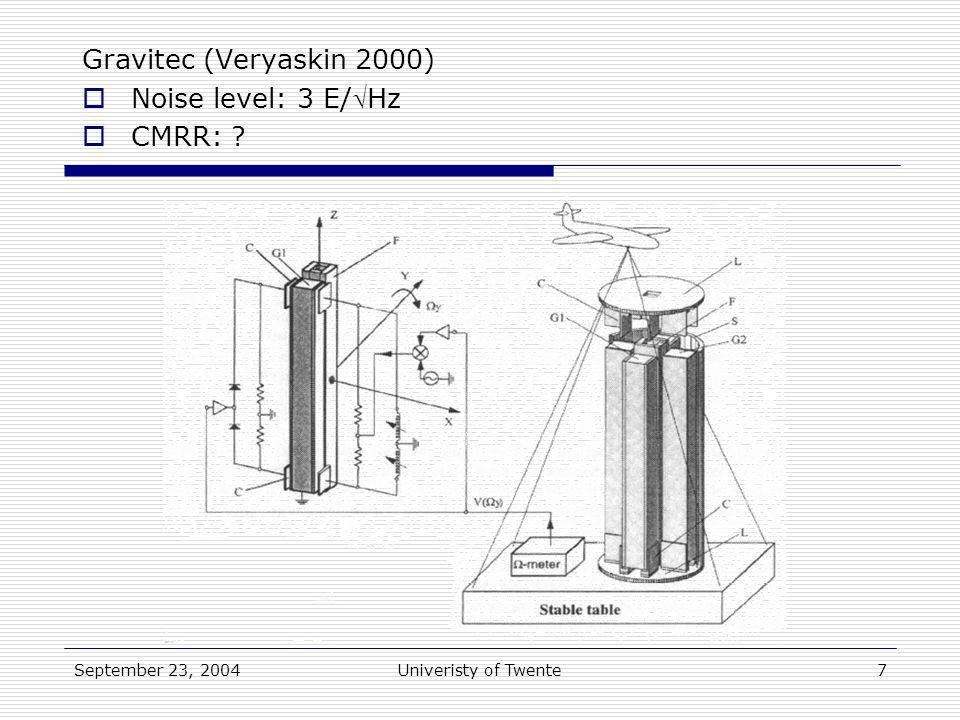 September 23, 2004Univeristy of Twente7 Gravitec (Veryaskin 2000)  Noise level: 3 E/Hz  CMRR: