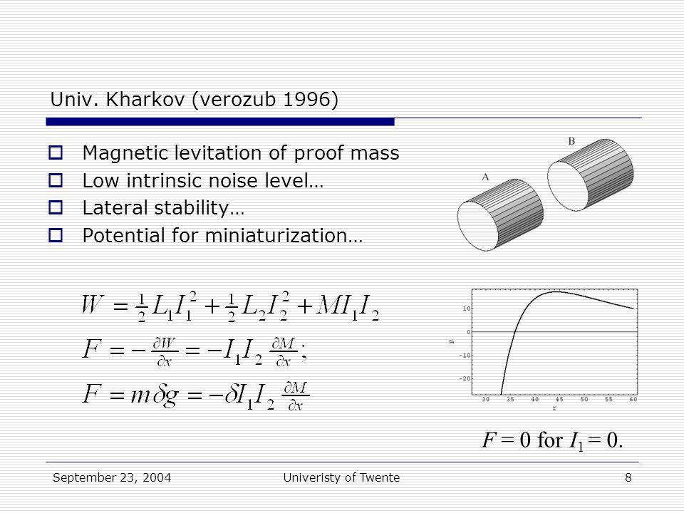 September 23, 2004Univeristy of Twente8 Univ. Kharkov (verozub 1996) F = 0 for I 1 = 0.