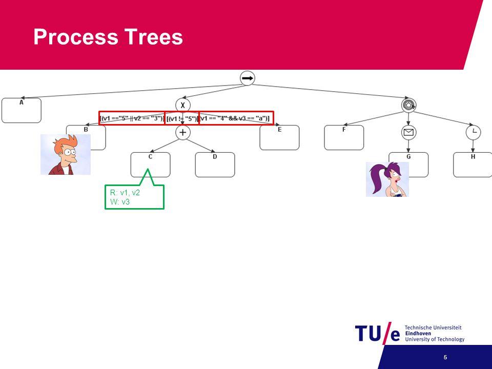 Process Trees Configurations 6