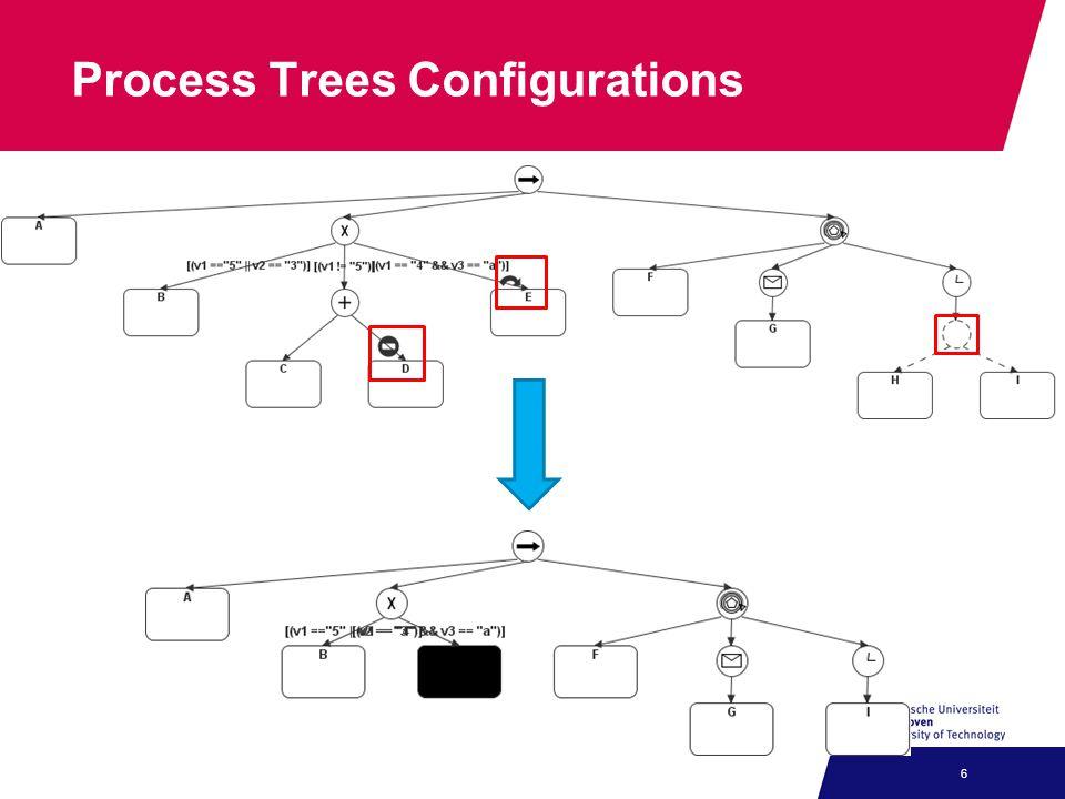 Process Trees 7 R: v1, v2 W: v3