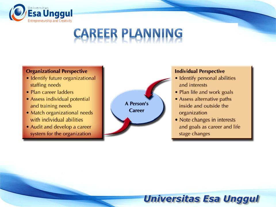 Tahun Pendapatan Nasional (milyar Rupiah) 1990 1991 1992 1993 1994 1995 1996 1997 590,6 612,7 630,8 645 667,9 702,3 801,3 815,7 Setting Career Goals Self-AssessmentSelf-Assessment Feedback on Reality Career Management