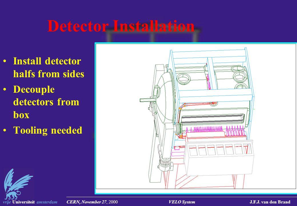vrije Universiteit amsterdam CERN, November 27, 2000 VELO System J.F.J.