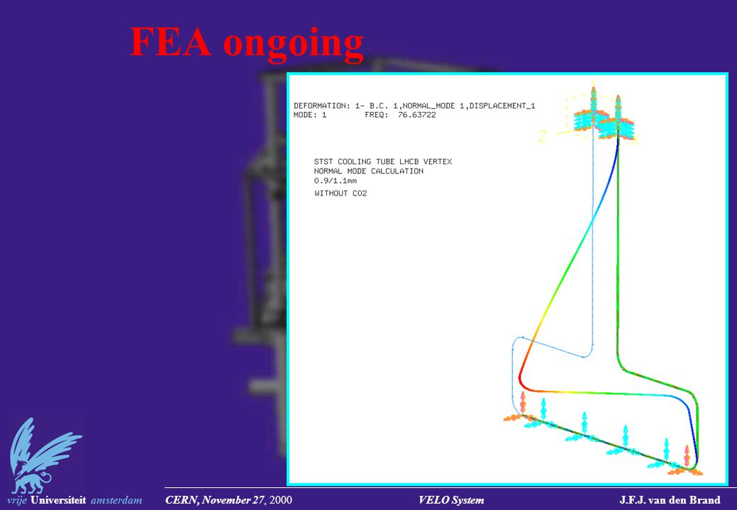 vrije Universiteit amsterdam CERN, November 27, 2000 VELO System J.F.J. van den Brand FEA ongoing