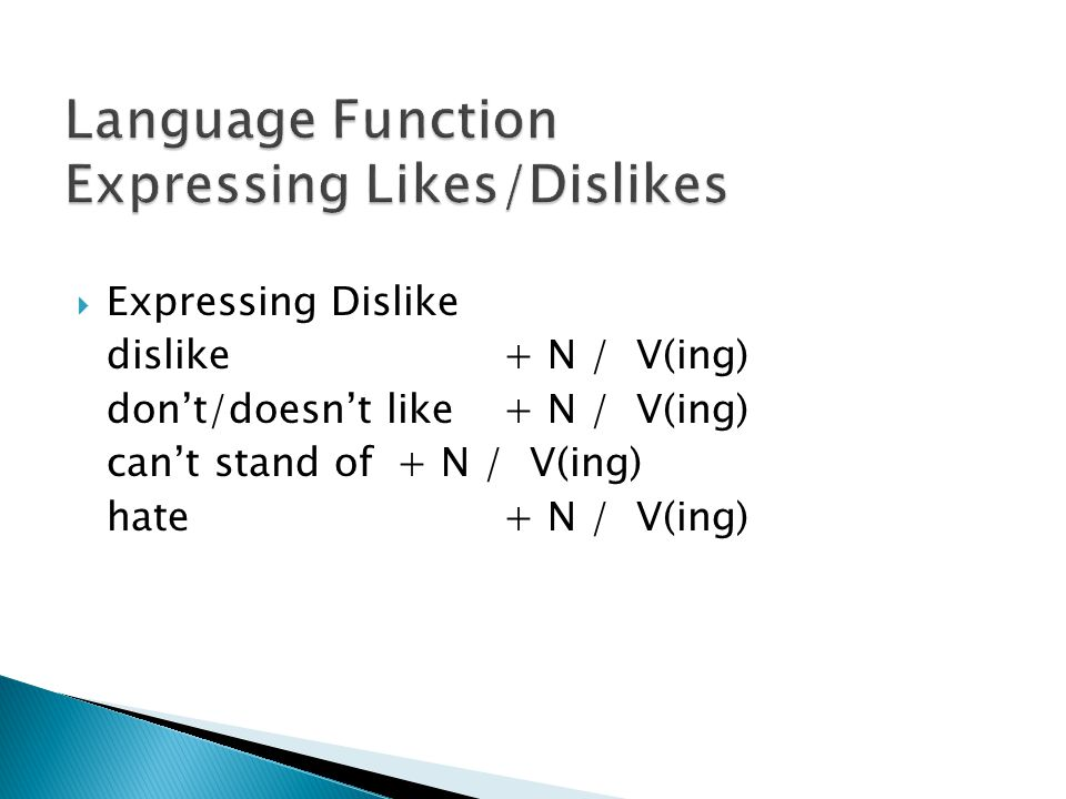  Expressing Dislike dislike + N / V(ing) don't/doesn't like + N / V(ing) can't stand of + N / V(ing) hate + N / V(ing)