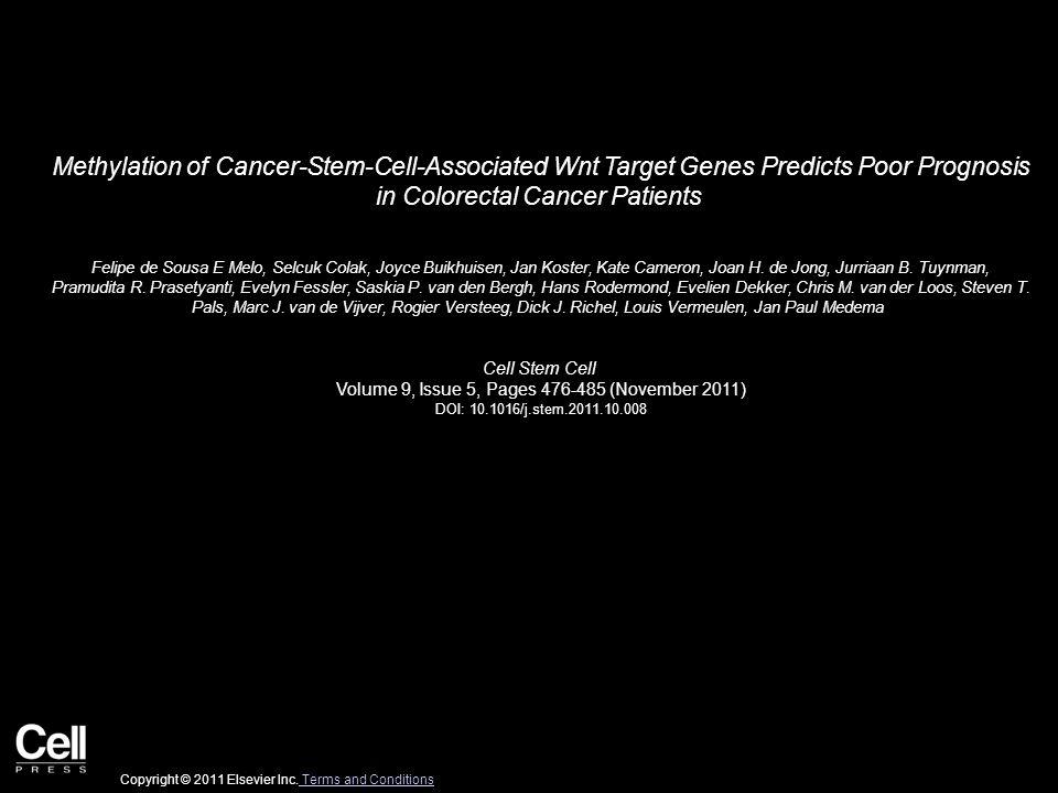 Figure 1 Cell Stem Cell 2011 9, 476-485DOI: (10.1016/j.stem.2011.10.008) Copyright © 2011 Elsevier Inc.