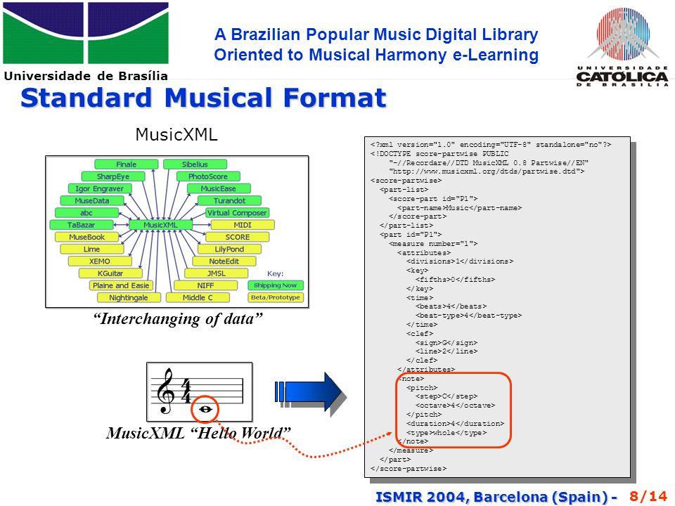 Universidade de Brasília A Brazilian Popular Music Digital Library Oriented to Musical Harmony e-Learning ISMIR 2004, Barcelona (Spain) - Thanks.
