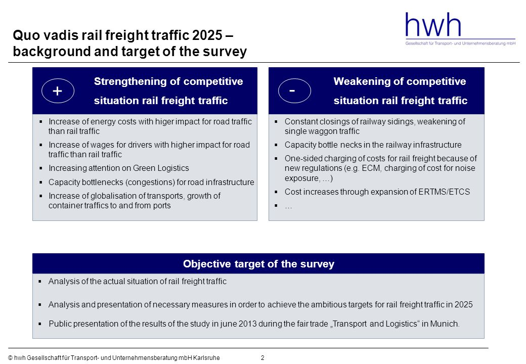 Essential questions to ask for the future development of rail freight traffic 2025 – part 1 3© hwh Gesellschaft für Transport- und Unternehmensberatung mbH Karlsruhe  Which projections exist for the development of rail freight traffic until 2025 and how likely are they to be fullfilled in consideration of the existing political framework (infrastructure policy, transport policy,…).