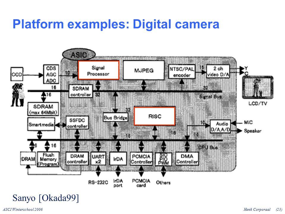 ASCI Winterschool 2006Henk Corporaal(23) Platform examples: Digital camera Sanyo [Okada99]