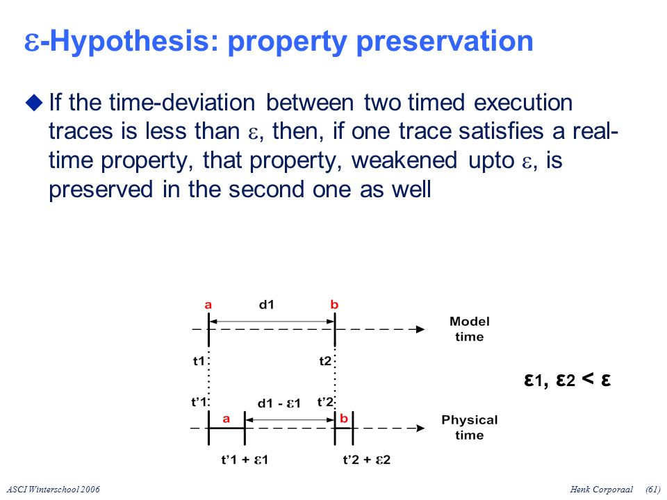 ASCI Winterschool 2006Henk Corporaal(61)  -Hypothesis: property preservation  If the time-deviation between two timed execution traces is less than , then, if one trace satisfies a real- time property, that property, weakened upto , is preserved in the second one as well ε 1, ε 2 < ε