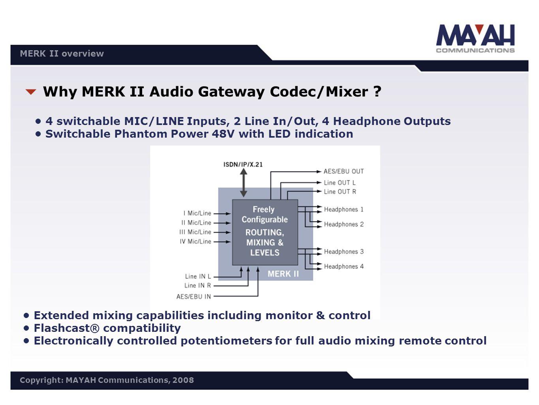 DISTRI Meeting 30.10./31.10.2006 Copyright: MAYAH Communications, 2006 MERK II overview Copyright: MAYAH Communications, 2008  Why MERK II Audio Gateway Codec/Mixer .