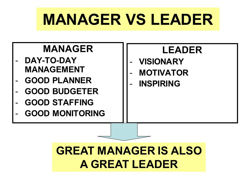 LEVELS OF MANAGEMENT FIRST-LINE (LOWER) MANAGERS MIDDLE MANAGERS TOP MANAGERS CEO SUMBER : JONES & GEORGE, 2007: 13