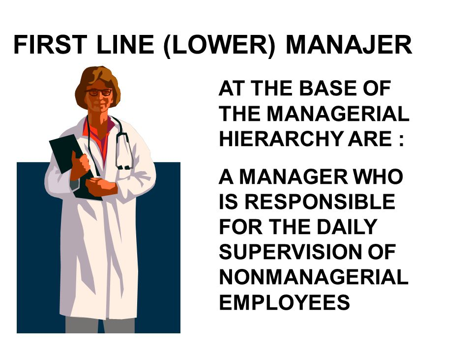 FIRST LINE (LOWER) MANAJER AT THE BASE OF THE MANAGERIAL HIERARCHY ARE : A MANAGER WHO IS RESPONSIBLE FOR THE DAILY SUPERVISION OF NONMANAGERIAL EMPLO