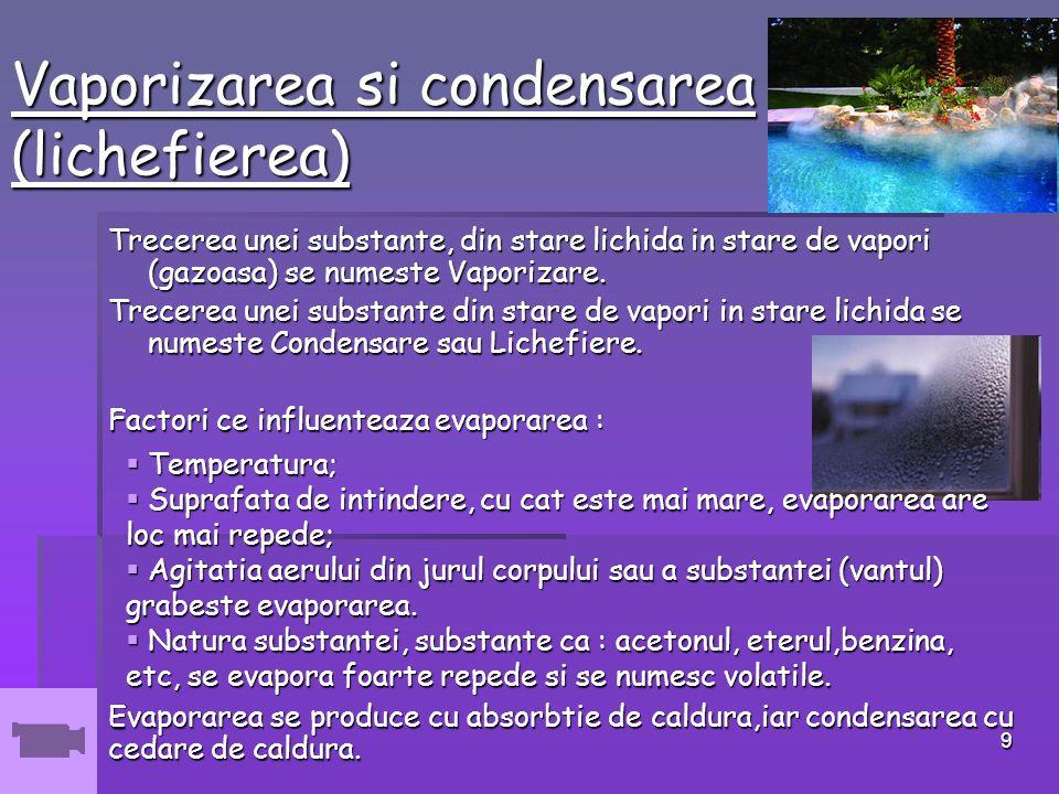 9 Vaporizarea si condensarea (lichefierea) Vaporizarea si condensarea (lichefierea) Trecerea unei substante, din stare lichida in stare de vapori (gazoasa) se numeste Vaporizare.