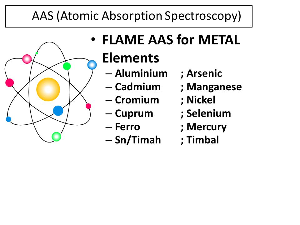 ATOMIC ABSORBTION SPECTROFOTOMETER (AAS)