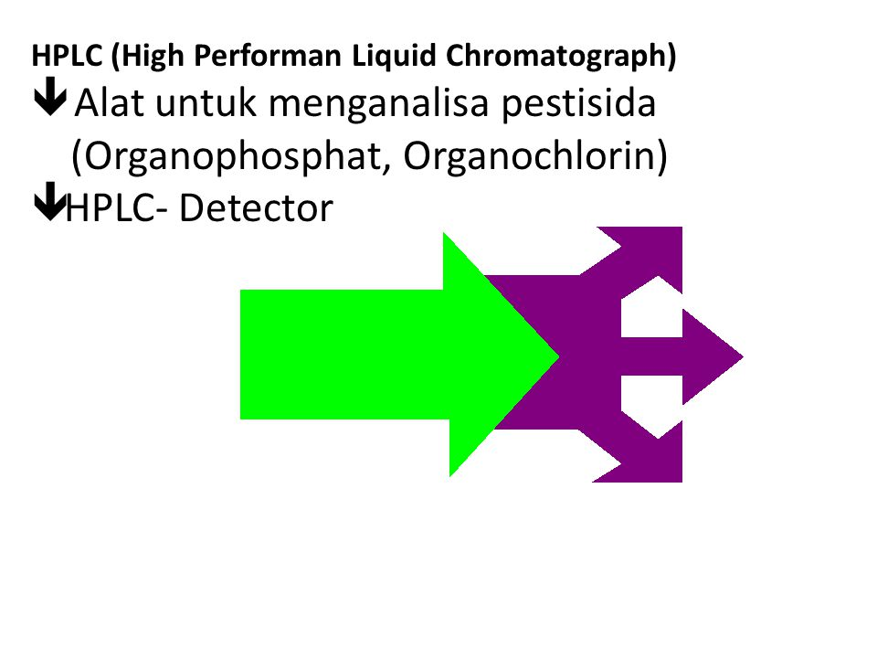 HIGH PERFONMENCE LIQUID CHROMATOGRAPHY (HPLC)