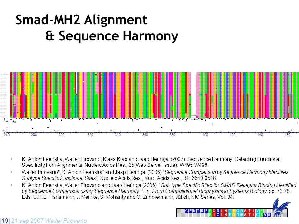 [19] 21 sep 2007 Walter Pirovano CENTRFORINTEGRATIVE BIOINFORMATICSVU E Smad-MH2 Alignment & Sequence Harmony K.