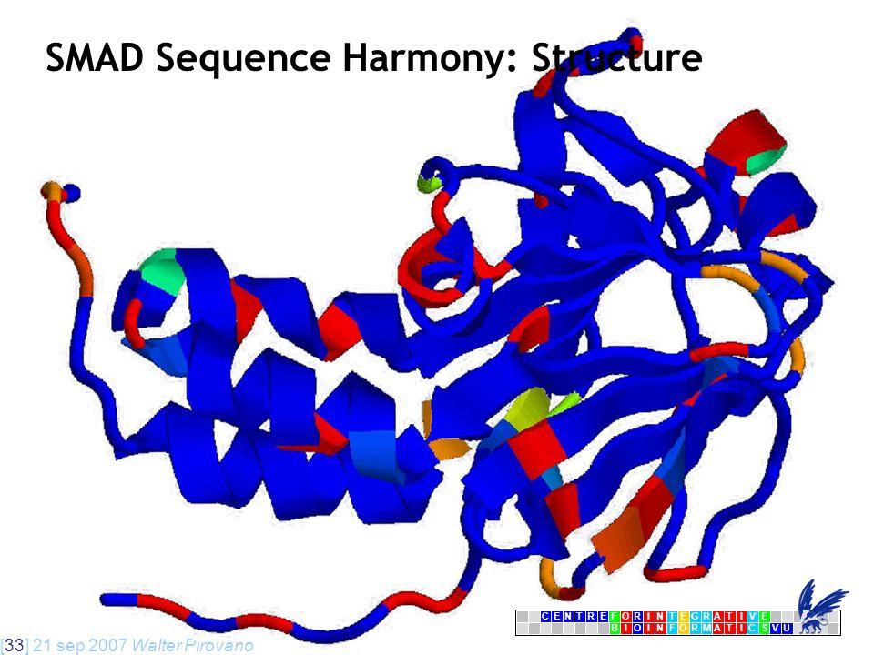 [33] 21 sep 2007 Walter Pirovano CENTRFORINTEGRATIVE BIOINFORMATICSVU E SMAD Sequence Harmony: Structure