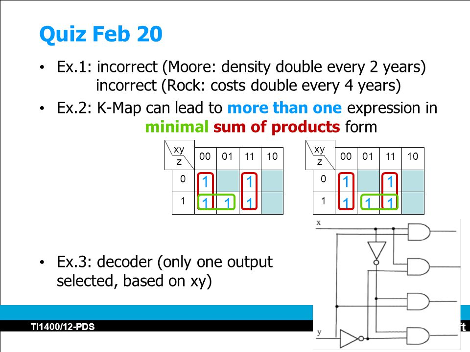 TU-Delft TI1400/12-PDS Quiz Feb 20 Ex.1: incorrect (Moore: density double every 2 years) incorrect (Rock: costs double every 4 years) Ex.2: K-Map can