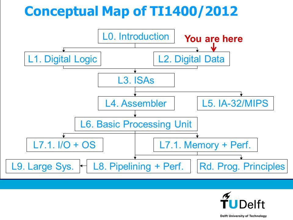 TU-Delft TI1400/12-PDS Questions?