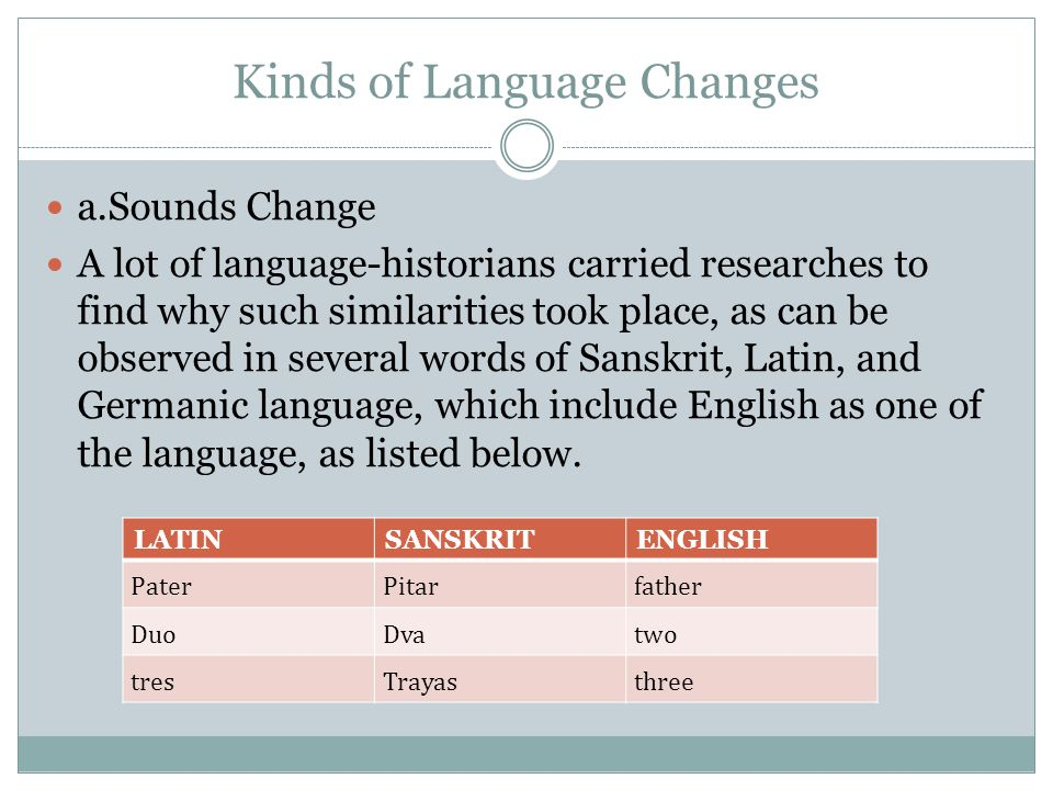 Kinds of Language Changes a.Sounds Change A lot of language-historians carried researches to find why such similarities took place, as can be observed
