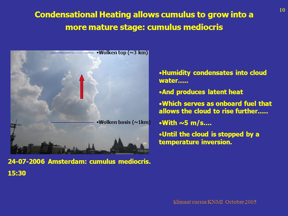 klimaat cursus KNMI October 2005 10 Condensational Heating allows cumulus to grow into a more mature stage: cumulus mediocris Humidity condensates into cloud water…..