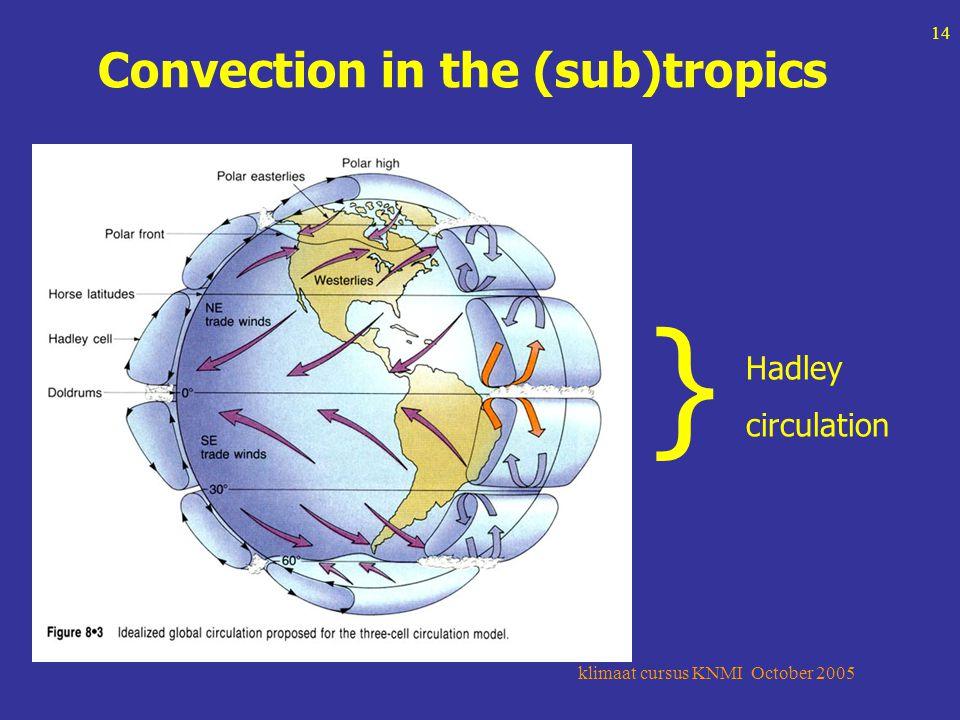 klimaat cursus KNMI October 2005 14 Convection in the (sub)tropics Hadley circulation }