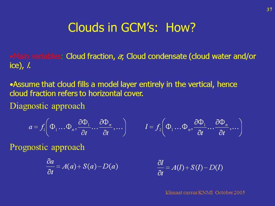klimaat cursus KNMI October 2005 37 Clouds in GCM's: How.