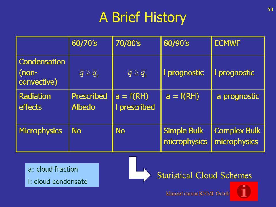 klimaat cursus KNMI October 2005 54 60/70's Condensation (non- convective) Radiation effects Prescribed Albedo MicrophysicsNo 70/80's a = f(RH) l prescribed No 80/90's l prognostic a = f(RH) Simple Bulk microphysics ECMWF l prognostic a prognostic Complex Bulk microphysics Statistical Cloud Schemes a: cloud fraction l: cloud condensate A Brief History
