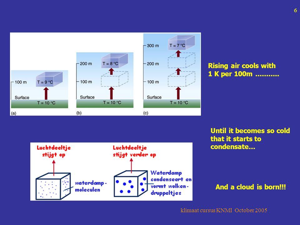 klimaat cursus KNMI October 2005 6 Rising air cools with 1 K per 100m ………..