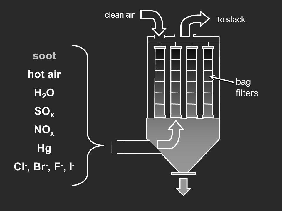 Bicomponent Fibers PPS PET
